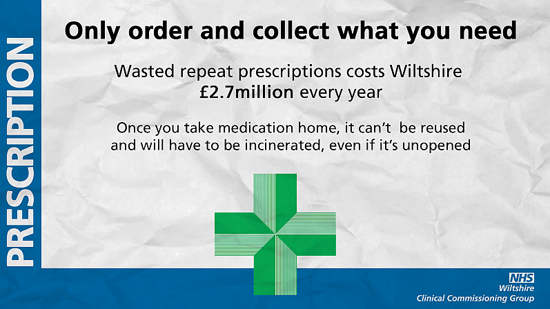 Wasted Prescriptions